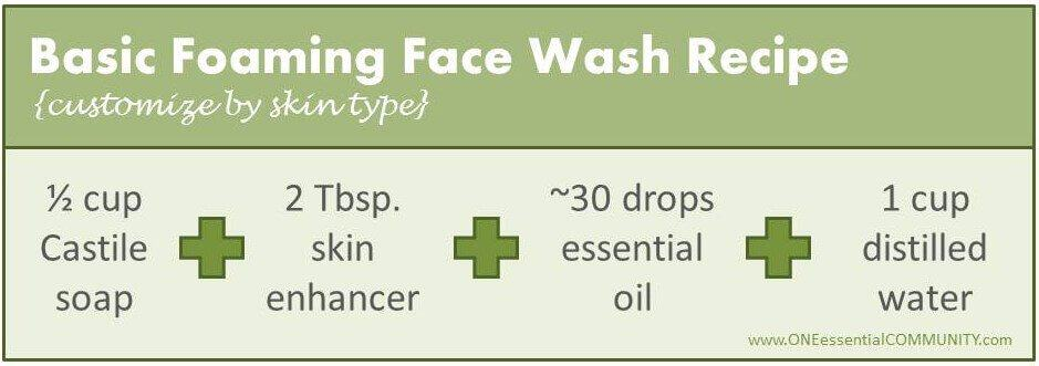 foaming face wash 5 ways for 5 skin types overview